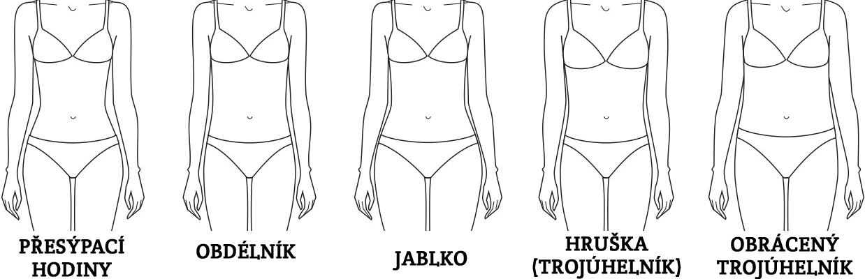3b54a94eb9 Jak vybrat správný typ dámských plavek